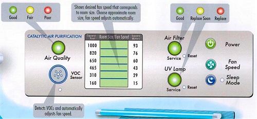 Sun Pure SP20 Air Purifier Computer Panel