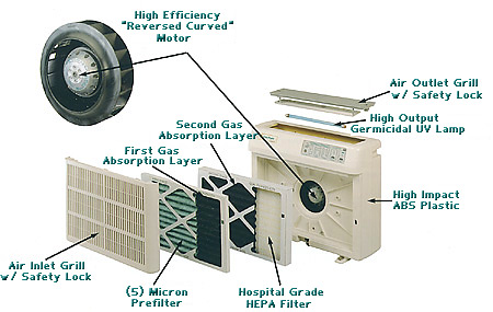 Air filtering systems